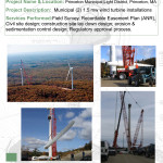 Wind Renewable Energy - 03162